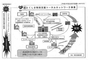 14_tokushima02